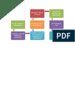 mapa de procesos servientrega.docx