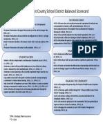 Balanced Scorecard 2018-19 (1).pdf