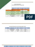 ELECTIVAS FISH SEMESTRE II DE 2018 - ENVIADO COORD. ING. AMBIENTAL.docx