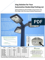 Accendo Electronics | A Profitable Lighting Solution for Your Automotive Dealership Parking Lot with Digital HID (DHID) GloGreen Retrofit Ballasts