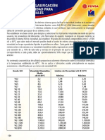 PG 120 Sistema ISO de clasificacion segun viscosidad.pdf