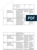 assessment portfolio and