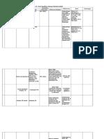 tabel akriditasi.xlsx