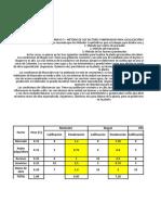 ANEXO.3 METODOS DE LOS FACTORES PONDERADOS DE PLANTA.xlsx