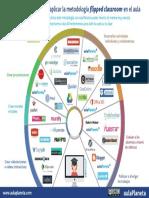 40 recursos digitales para flip.pdf