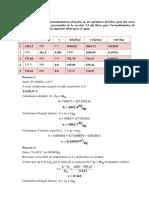 Ejercicio de termodinamica.docx