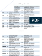 CFA Level 1 - LOS Changes 2014 - 2015.pdf