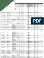 PLAGUICIDAS REGISTRADOS.pdf