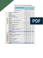 ESTRUCTURA-CURRICULAR-DE-ENFERMERÍA.pdf