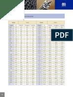 peso de acero por barilla.pdf
