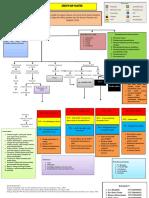 KONSEP MAP FRAKTUR.docx