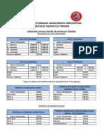 CJENOVNIK USLUGA CENTRA ZA EDUKACIJU.pdf