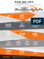 Aruba IoT Industrial Infographic