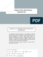 Distribucion Binomial Negativa