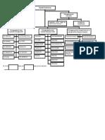 Struktur Organisasi & TU Pkm BARITO KUALA 2016 BARU