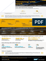 Electronic Invoicing With Ariba Network Infographic