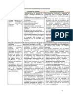 Procesos Didacticos Matematica (1)