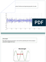 sound waves properties