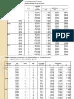 Tabel Faktor Pengali.pdf