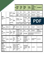 Anterior-pit-hormone.pdf