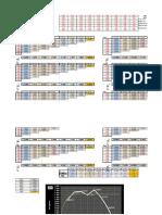 Variograma de Una Data