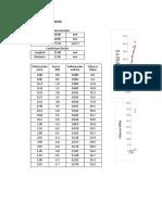 Graficas de Esfuerzo vs Deformacion Unitaria