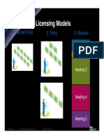 Global WebEx Cisco Created Licensing Definition