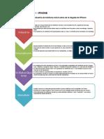 CASO PRACTICO - iPhone.pdf