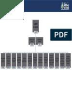 Estrutura Geral da Prefeitura