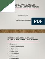 Estructura Del Analisis Tipico Penal 2
