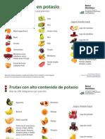 02 Potassium Guide SP