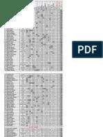 Classificació 2018 Jugadors 11m Mitja (14 tirades)(17).pdf