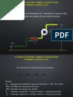Correlaciones de flujo multifásico_Tuberia Vertical_28Ago.pdf