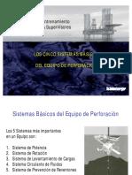 Sistemas basicos de perforacion.pdf