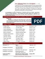 listofproclamations.pub.pdf