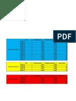 Copy of tabel korelasi.xlsx