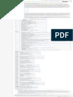 Códigos 10 - Wikipedia, La Enciclopedia Libre