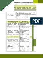 Plan Desarrollo Concertado de La Provincia de Oxapampa -Parte 4_2013