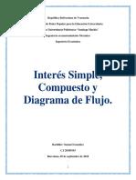 Monografía Interés Simple, Compuesto y Diagrama de Flujo