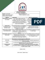 Analisis de Puesto Gerente General y Rec (1)