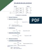 FORMULARIO SUELOS 1.pdf