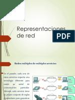 Tema1. Representaciones de Red