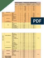 Programa Arquitectónico Multifamiliar (Version 1)
