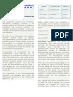 Medicina Nuclear, Definicion Dosis.docx
