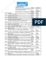 Titles of Masters Theses