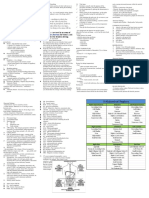 Clinical Pharmacy Notes