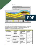 El proceso de sistema del petrolero.docx