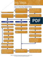 Digital-Relay-Testing-Flowchart-Valence-Electrical-Training-Services.pdf