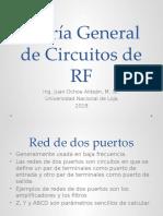 Teoría General de Circuitos de RF