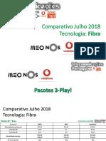 Comparativo Julho 2018 Fibra3